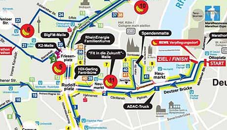 Sparkasse Köln Heumarkt